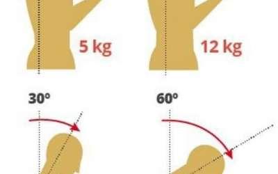 Mobiteli i pritisak na vratnu kralježnicu